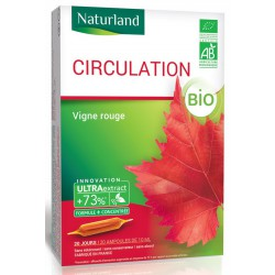 Vigne rouge, circulation Naturland ampoule, biosantesenior.fr